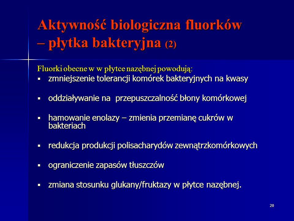 20 Aktywność biologiczna fluorków – płytka bakteryjna (2) Fluorki obecne w w płytce nazębnej powodują: zmniejszenie tolerancji komórek bakteryjnych na kwasy zmniejszenie tolerancji komórek bakteryjnych na kwasy oddziaływanie na przepuszczalność błony komórkowej oddziaływanie na przepuszczalność błony komórkowej hamowanie enolazy – zmienia przemianę cukrów w bakteriach hamowanie enolazy – zmienia przemianę cukrów w bakteriach redukcja produkcji polisacharydów zewnątrzkomórkowych redukcja produkcji polisacharydów zewnątrzkomórkowych ograniczenie zapasów tłuszczów ograniczenie zapasów tłuszczów zmiana stosunku glukany/fruktazy w płytce nazębnej.