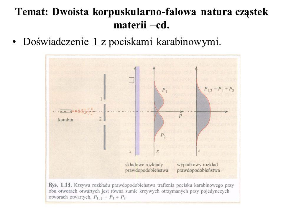 Temat: Dwoista korpuskularno-falowa natura cząstek materii –cd. Doświadczenie 1 z pociskami karabinowymi.