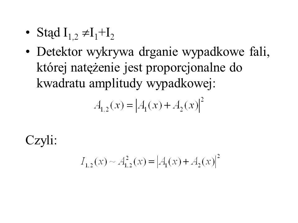 Stąd I 1,2 I 1 +I 2 Detektor wykrywa drganie wypadkowe fali, której natężenie jest proporcjonalne do kwadratu amplitudy wypadkowej: Czyli: