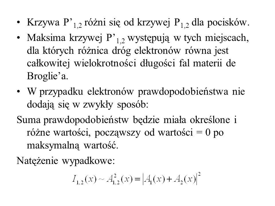 Krzywa P 1,2 różni się od krzywej P 1,2 dla pocisków. Maksima krzywej P 1,2 występują w tych miejscach, dla których różnica dróg elektronów równa jest