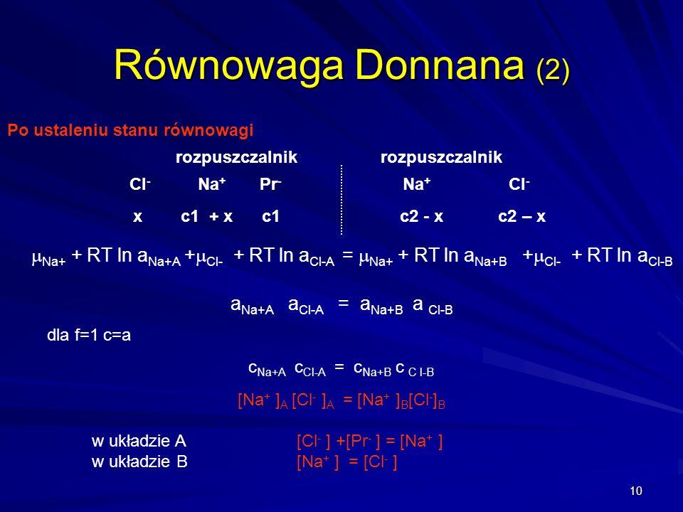 10 Równowaga Donnana (2) Po ustaleniu stanu równowagi Cl - Na + Pr - Na + Cl - rozpuszczalnik x c1 + x c1 c2 - x c2 – x Na+ + RT ln a Na+A + Cl- + RT