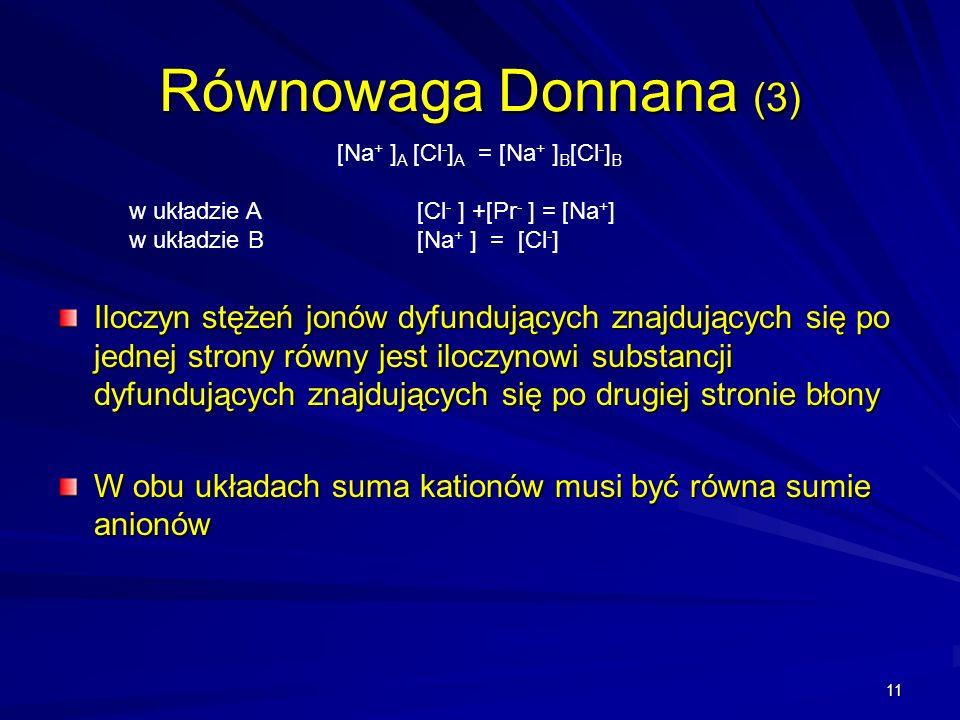 11 Równowaga Donnana (3) Iloczyn stężeń jonów dyfundujących znajdujących się po jednej strony równy jest iloczynowi substancji dyfundujących znajdując
