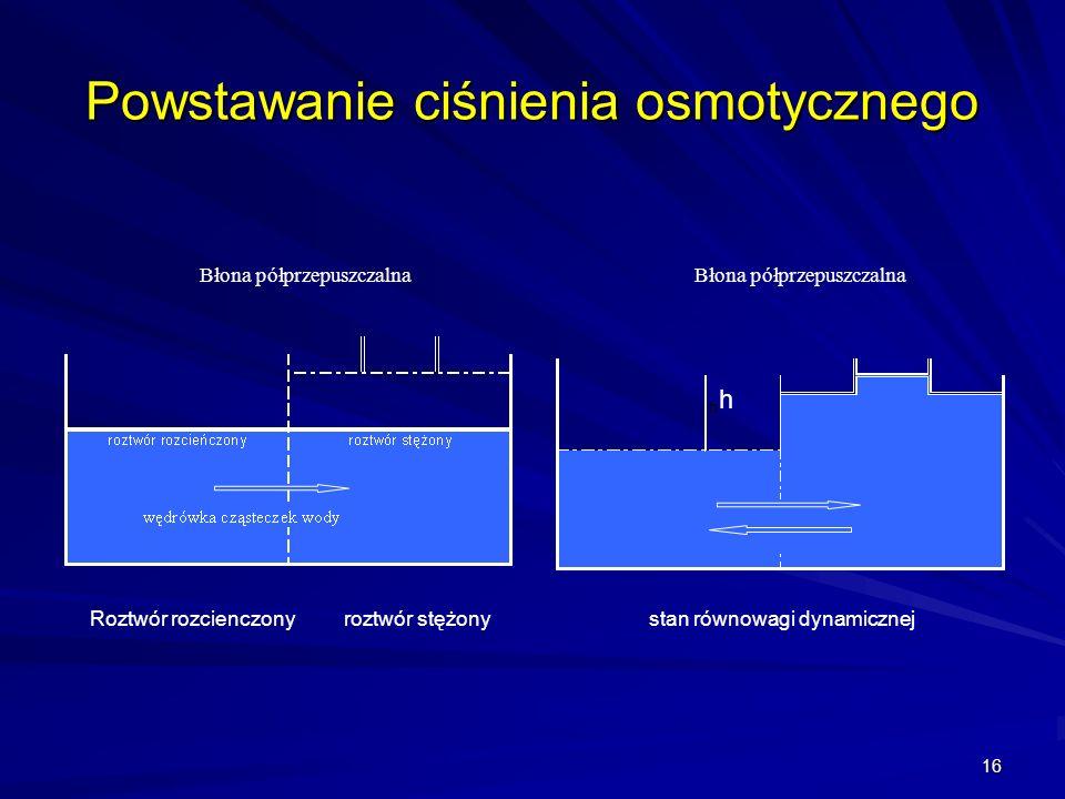 16 Powstawanie ciśnienia osmotycznego Błona półprzepuszczalna h Roztwór rozcienczony roztwór stężony stan równowagi dynamicznej