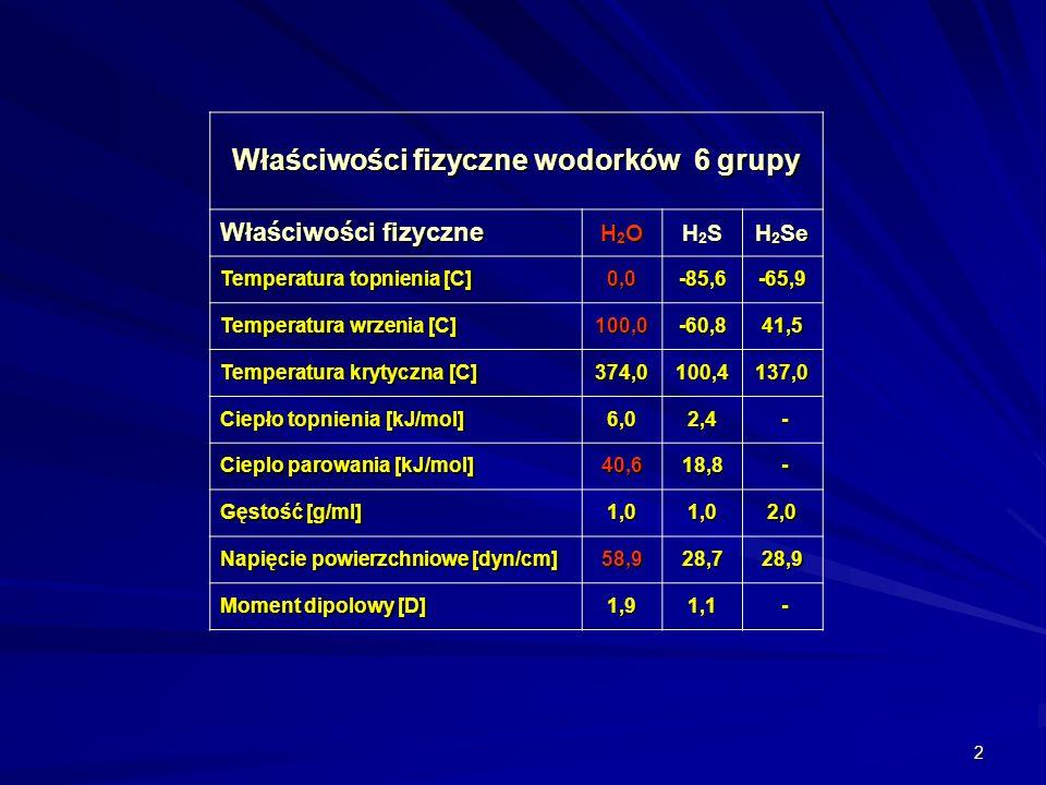 2 Właściwości fizyczne wodorków 6 grupy Właściwości fizyczne H2OH2OH2OH2O H2SH2SH2SH2S H 2 Se Temperatura topnienia [C] 0,0-85,6-65,9 Temperatura wrze