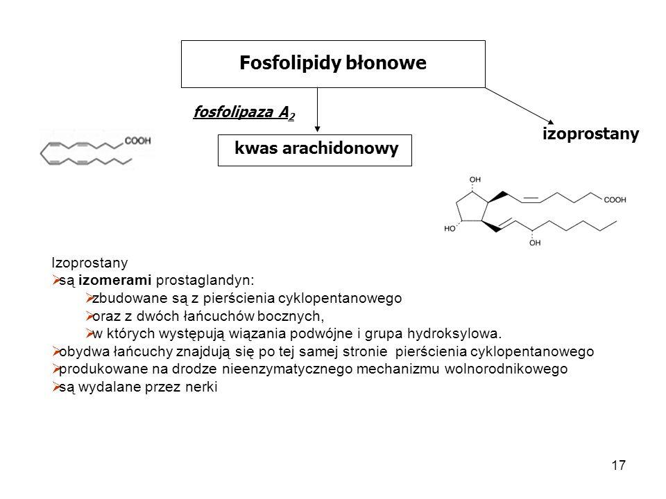 17 Fosfolipidy błonowe fosfolipaza A 2 kwas arachidonowy izoprostany Izoprostany są izomerami prostaglandyn: zbudowane są z pierścienia cyklopentanowe