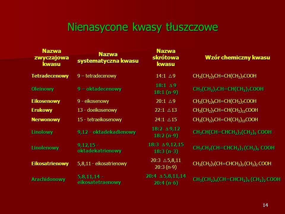 14 Nienasycone kwasy tłuszczowe Nazwa zwyczajowa kwasu Nazwa systematyczna kwasu Nazwa skrótowa kwasu Wzór chemiczny kwasu Tetradecenowy 9 – tetradece