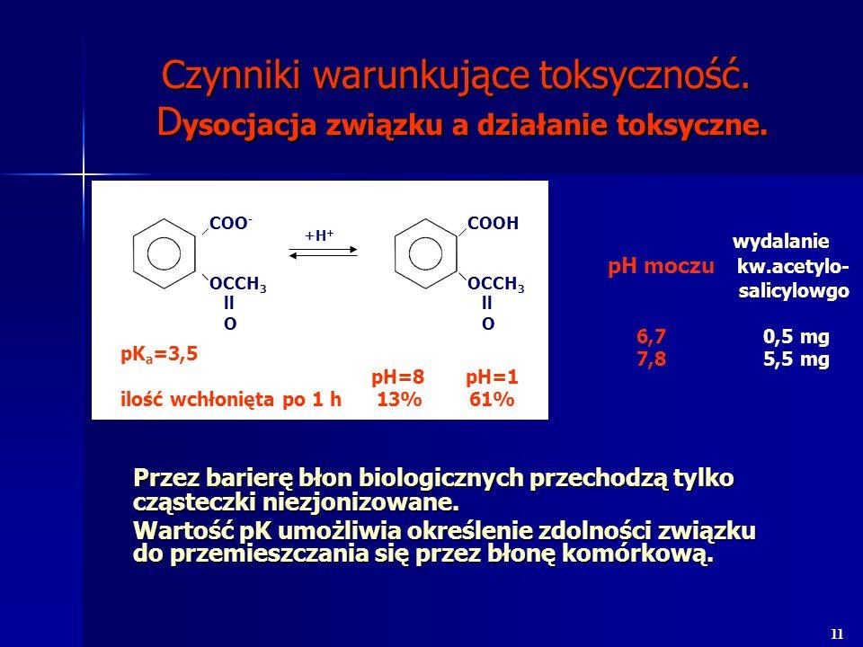 Czynniki warunkujące toksyczność. D ysocjacja związku a działanie toksyczne. Przez barierę błon biologicznych przechodzą tylko cząsteczki niezjonizowa