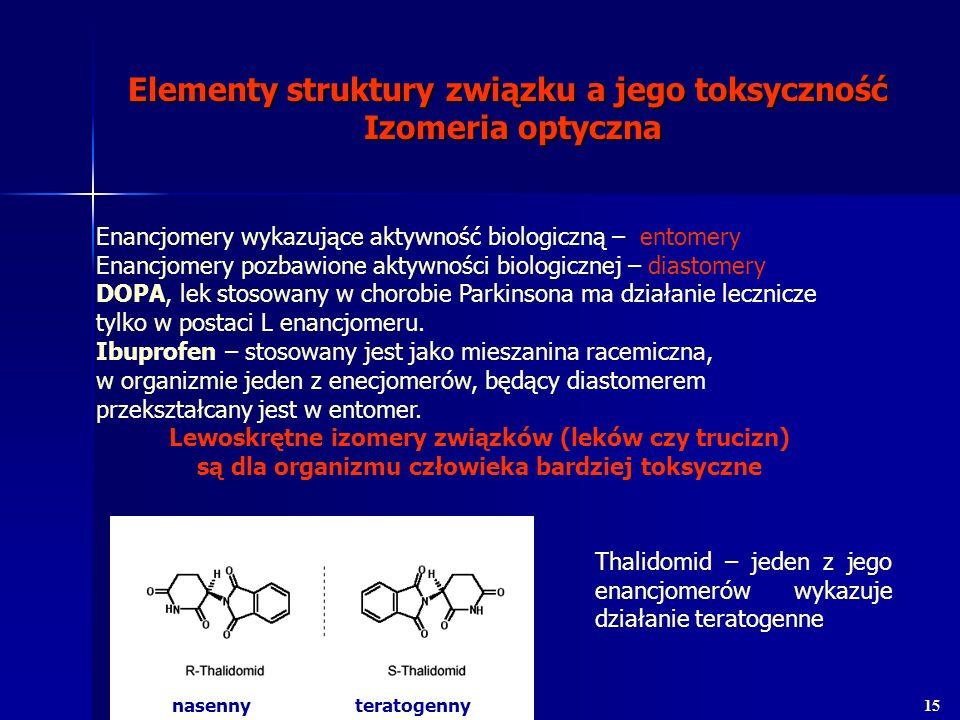 Elementy struktury związku a jego toksyczność Izomeria optyczna 15 nasenny teratogenny Enancjomery wykazujące aktywność biologiczną – entomery Enancjo