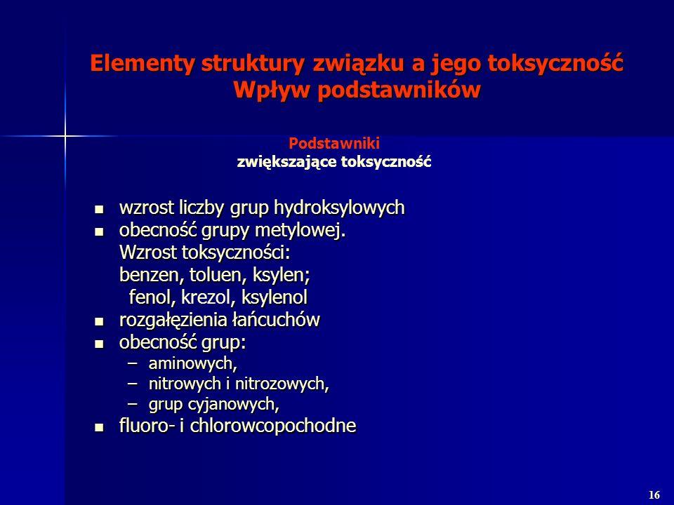 Elementy struktury związku a jego toksyczność Wpływ podstawników wzrost liczby grup hydroksylowych wzrost liczby grup hydroksylowych obecność grupy me