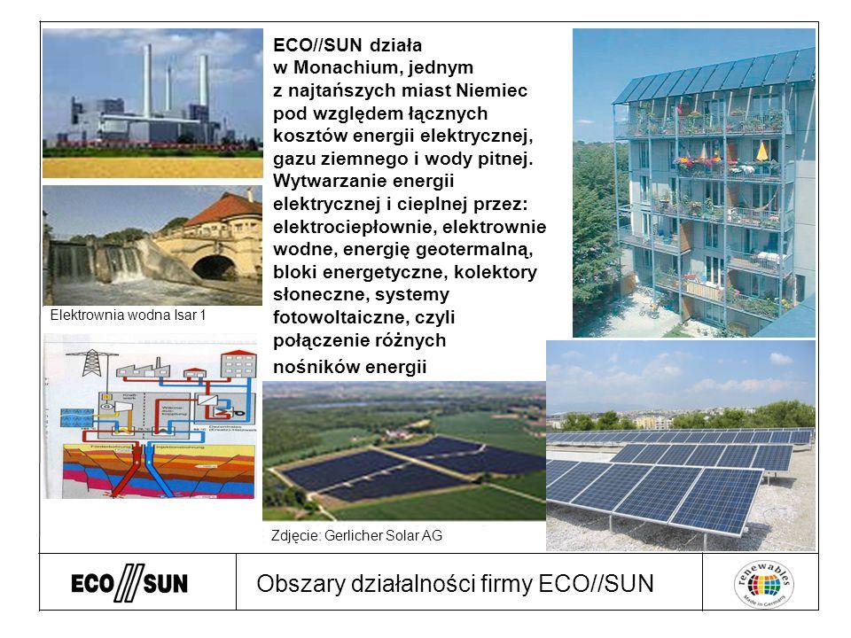 Obszary działalności firmy ECO//SUN ECO//SUN działa w Monachium, jednym z najtańszych miast Niemiec pod względem łącznych kosztów energii elektrycznej, gazu ziemnego i wody pitnej.