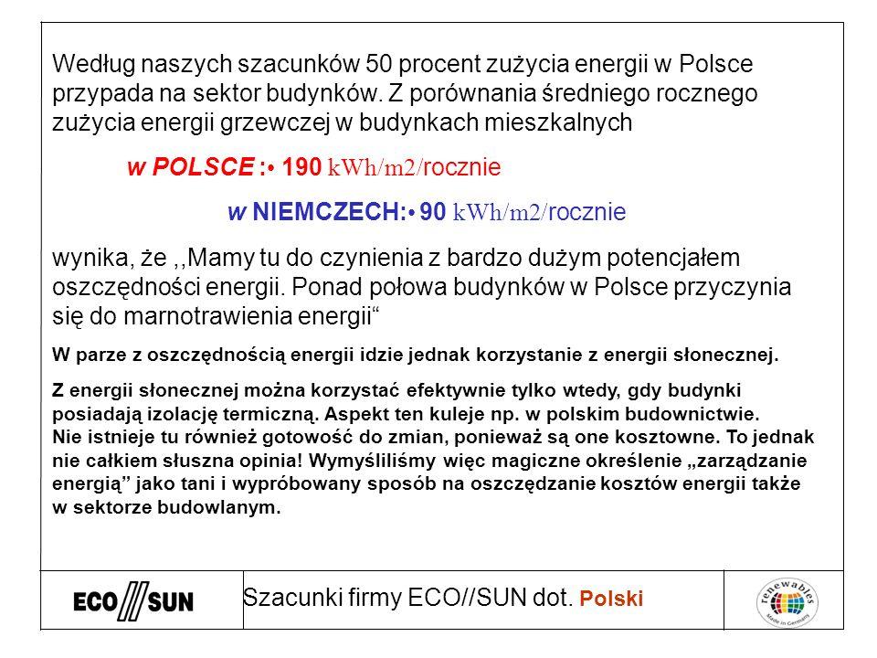 Szacunki firmy ECO//SUN dot.