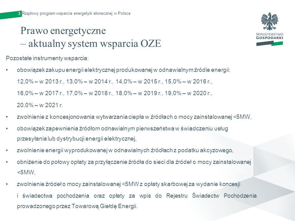 Pozostałe instrumenty wsparcia: obowiązek zakupu energii elektrycznej produkowanej w odnawialnym źródle energii: 12,0% – w 2013 r., 13,0% – w 2014 r.,