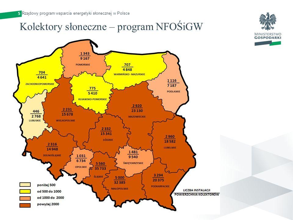 Kolektory słoneczne – program NFOŚiGW 5 Rządowy program wsparcia energetyki słonecznej w Polsce