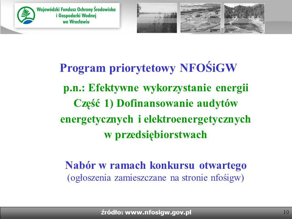 9 źródło: www.nfosigw.gov.pl 1.Beneficjenci: 1.Beneficjenci: - Polska Akademia Nauk, państwowe instytucje kultury, instytucje gospodarki budżetowej, k