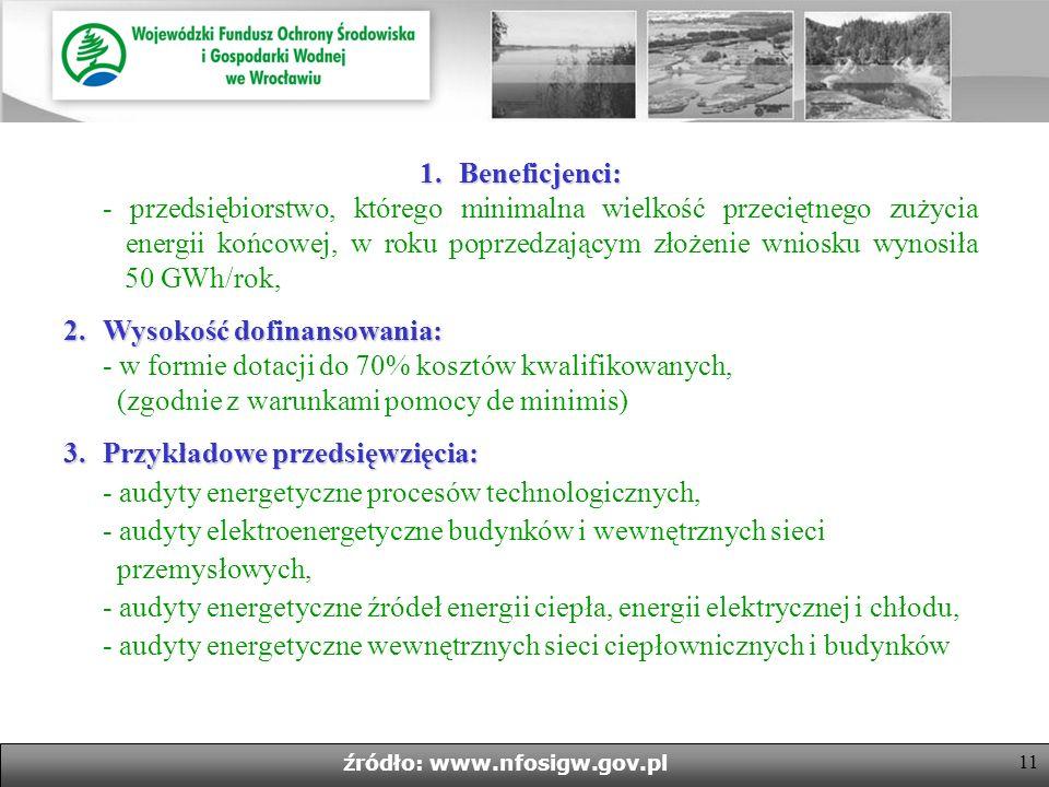 10 źródło: www.nfosigw.gov.pl Program priorytetowy NFOŚiGW p.n.: Efektywne wykorzystanie energii Część 1) Dofinansowanie audytów energetycznych i elek