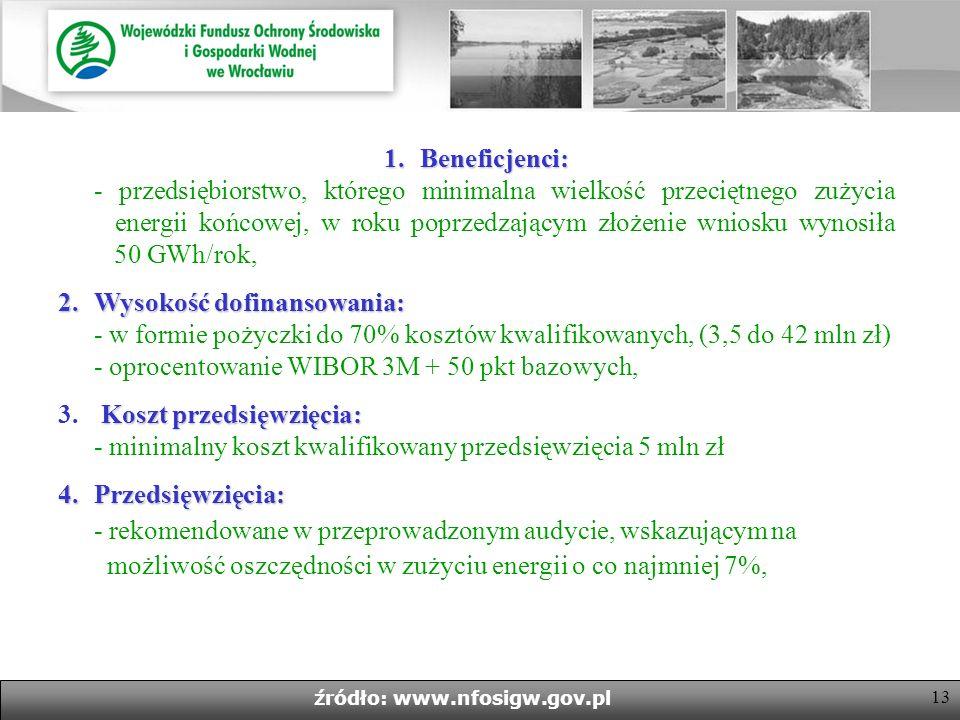 12 źródło: www.nfosigw.gov.pl Program priorytetowy NFOŚiGW p.n.: Efektywne wykorzystanie energii Część 2) Dofinansowanie zadań inwestycyjnych prowadzą