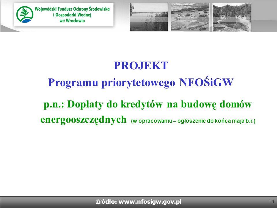 13 źródło: www.nfosigw.gov.pl 1.Beneficjenci: 1.Beneficjenci: - przedsiębiorstwo, którego minimalna wielkość przeciętnego zużycia energii końcowej, w