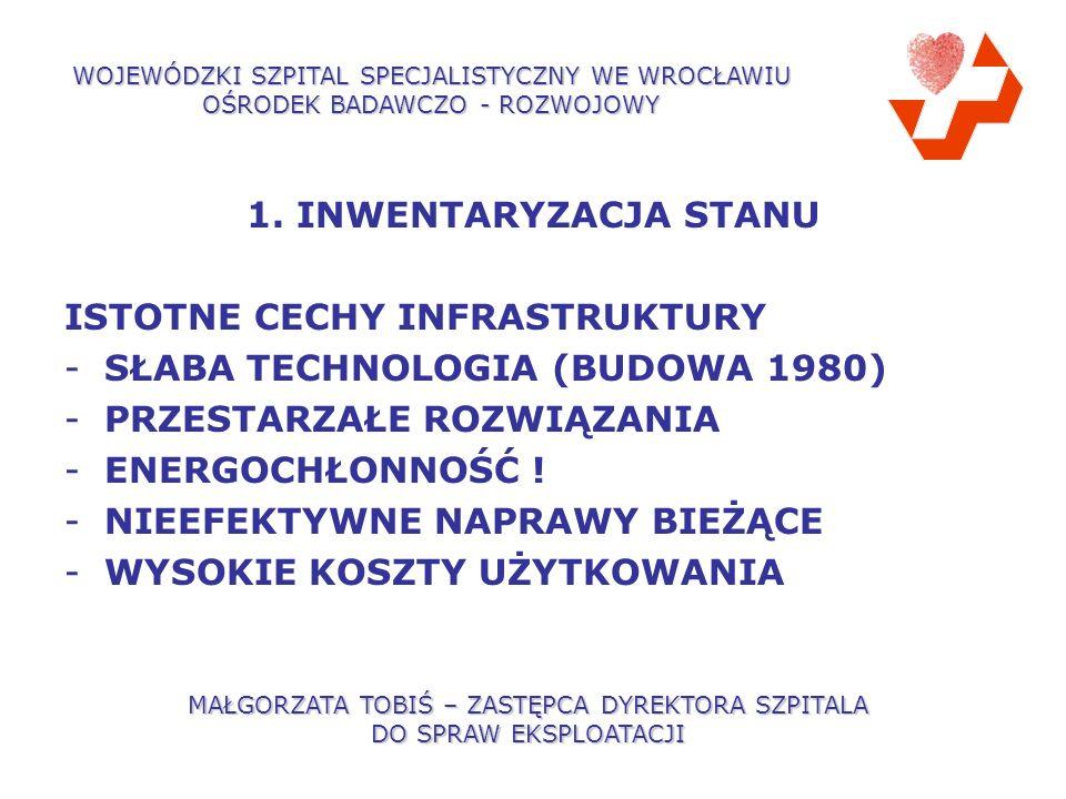 1. INWENTARYZACJA STANU ISTOTNE CECHY INFRASTRUKTURY -SŁABA TECHNOLOGIA (BUDOWA 1980) -PRZESTARZAŁE ROZWIĄZANIA -ENERGOCHŁONNOŚĆ ! -NIEEFEKTYWNE NAPRA