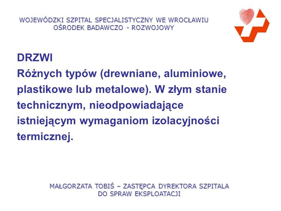 DRZWI Różnych typów (drewniane, aluminiowe, plastikowe lub metalowe).