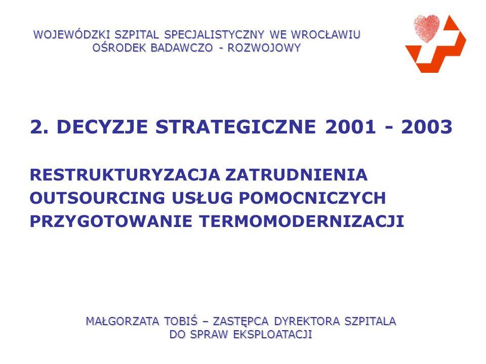 2. DECYZJE STRATEGICZNE 2001 - 2003 RESTRUKTURYZACJA ZATRUDNIENIA OUTSOURCING USŁUG POMOCNICZYCH PRZYGOTOWANIE TERMOMODERNIZACJI WOJEWÓDZKI SZPITAL SP
