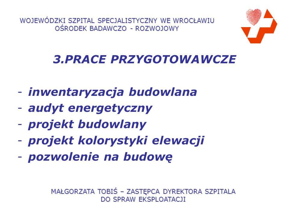 3.PRACE PRZYGOTOWAWCZE -inwentaryzacja budowlana -audyt energetyczny -projekt budowlany -projekt kolorystyki elewacji -pozwolenie na budowę WOJEWÓDZKI SZPITAL SPECJALISTYCZNY WE WROCŁAWIU OŚRODEK BADAWCZO - ROZWOJOWY MAŁGORZATA TOBIŚ – ZASTĘPCA DYREKTORA SZPITALA DO SPRAW EKSPLOATACJI