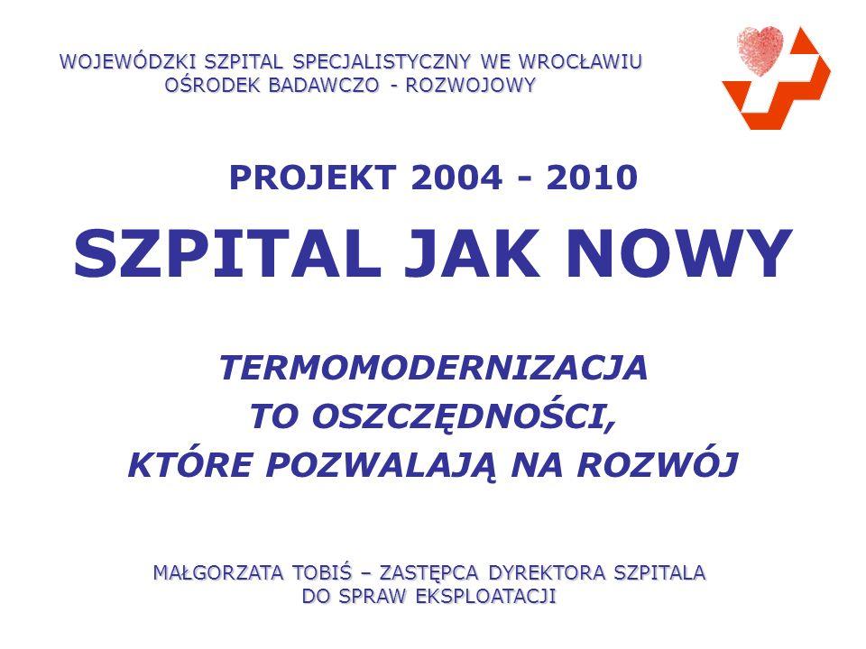PROJEKT 2004 - 2010 SZPITAL JAK NOWY TERMOMODERNIZACJA TO OSZCZĘDNOŚCI, KTÓRE POZWALAJĄ NA ROZWÓJ WOJEWÓDZKI SZPITAL SPECJALISTYCZNY WE WROCŁAWIU OŚRODEK BADAWCZO - ROZWOJOWY MAŁGORZATA TOBIŚ – ZASTĘPCA DYREKTORA SZPITALA DO SPRAW EKSPLOATACJI