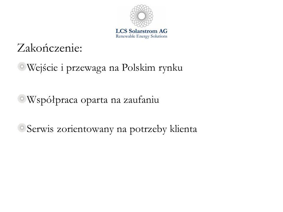 Zakończenie: Wejście i przewaga na Polskim rynku Współpraca oparta na zaufaniu Serwis zorientowany na potrzeby klienta