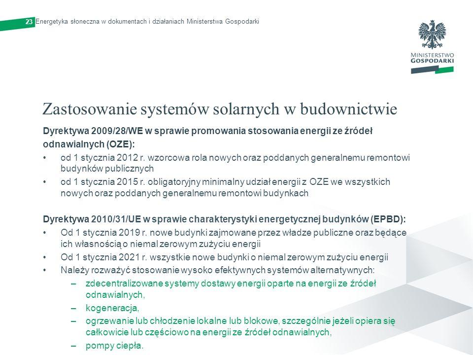 Zastosowanie systemów solarnych w budownictwie Dyrektywa 2009/28/WE w sprawie promowania stosowania energii ze źródeł odnawialnych (OZE): od 1 styczni