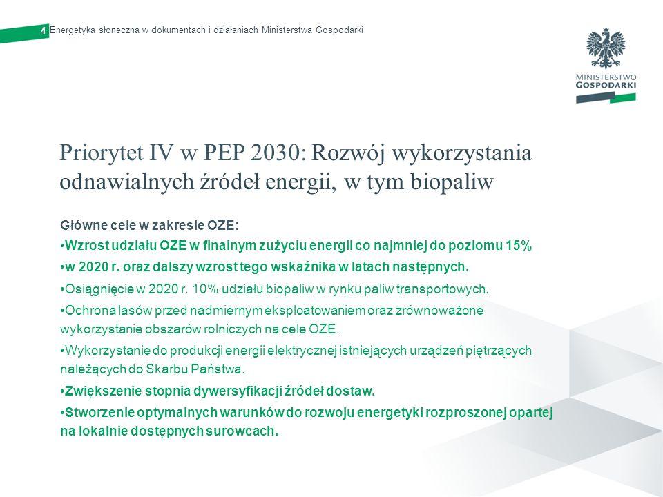 Priorytet IV w PEP 2030: Rozwój wykorzystania odnawialnych źródeł energii, w tym biopaliw Główne działania w zakresie OZE: Optymalizacja aktualnych i wprowadzenie dodatkowych mechanizmów wsparcia dla OZE.