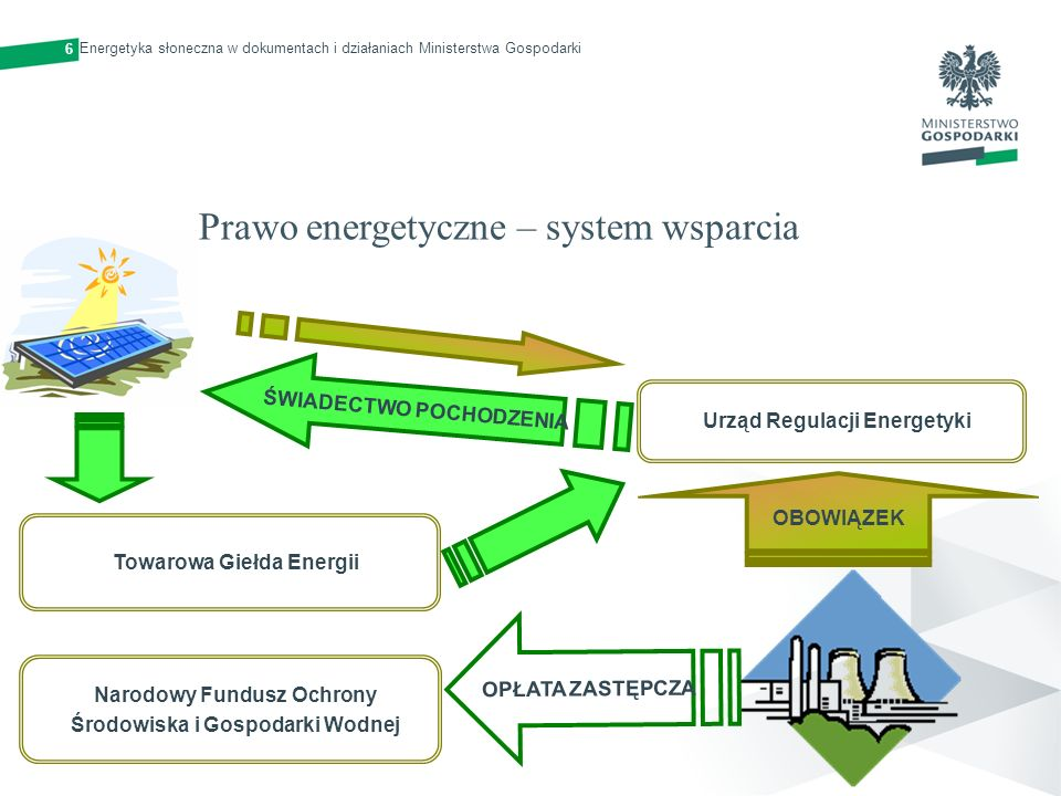 Prawo energetyczne – system wsparcia OZE Pozostałe instrumenty wsparcia: obowiązek zakupu energii produkowanej w odnawialnym źródle energii, zwolnienie z koncesjonowania wytwarzania ciepła w źródłach (w tym odnawialnych) o łącznej mocy zainstalowanej nieprzekraczającej 5 MW, obowiązek nałożony na operatorów sieci energetycznych do zapewnienia źródłom odnawialnym pierwszeństwa w świadczeniu usług przesyłania lub dystrybucji energii elektrycznej, obniżenie do połowy opłaty za przyłączenie źródła do sieci dla źródeł o mocy zainstalowanej < 5MW, zwolnienie energii wyprodukowanej w odnawialnych źródłach z podatku akcyzowego, przy jej sprzedaży odbiorcom końcowym, 7 Energetyka słoneczna w dokumentach i działaniach Ministerstwa Gospodarki
