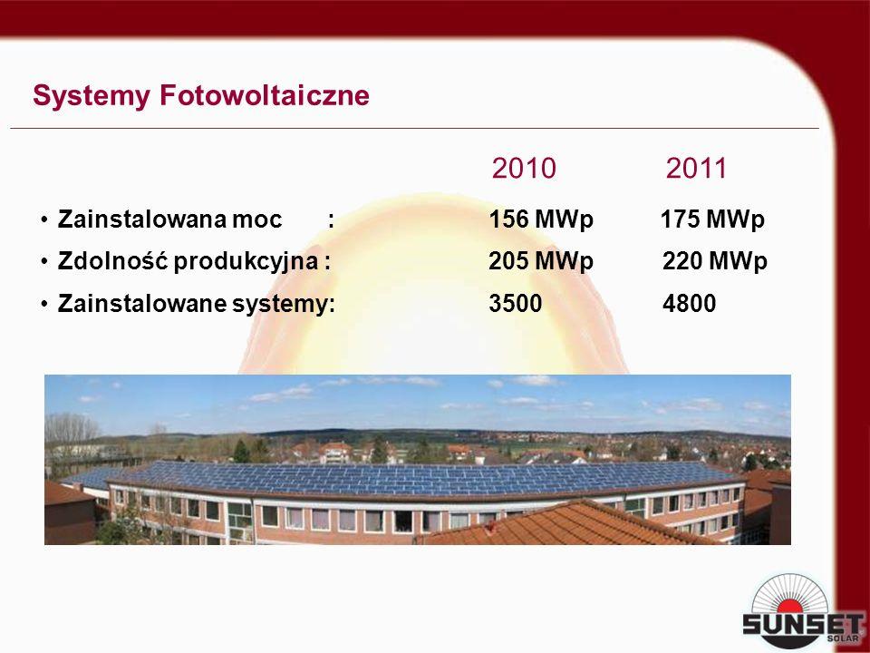 20102011 Systemy Fotowoltaiczne Zainstalowana moc : 156 MWp 175 MWp Zdolność produkcyjna : 205 MWp 220 MWp Zainstalowane systemy: 3500 4800