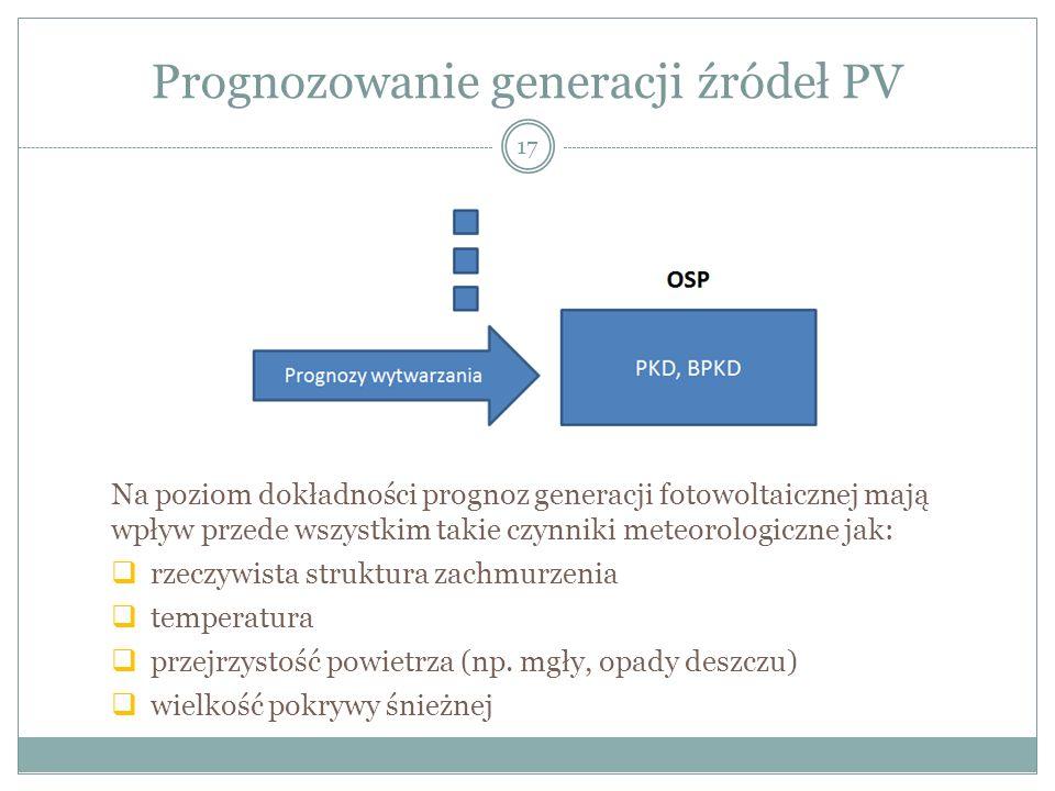 Prognozowanie generacji źródeł PV 17 Na poziom dokładności prognoz generacji fotowoltaicznej mają wpływ przede wszystkim takie czynniki meteorologiczn