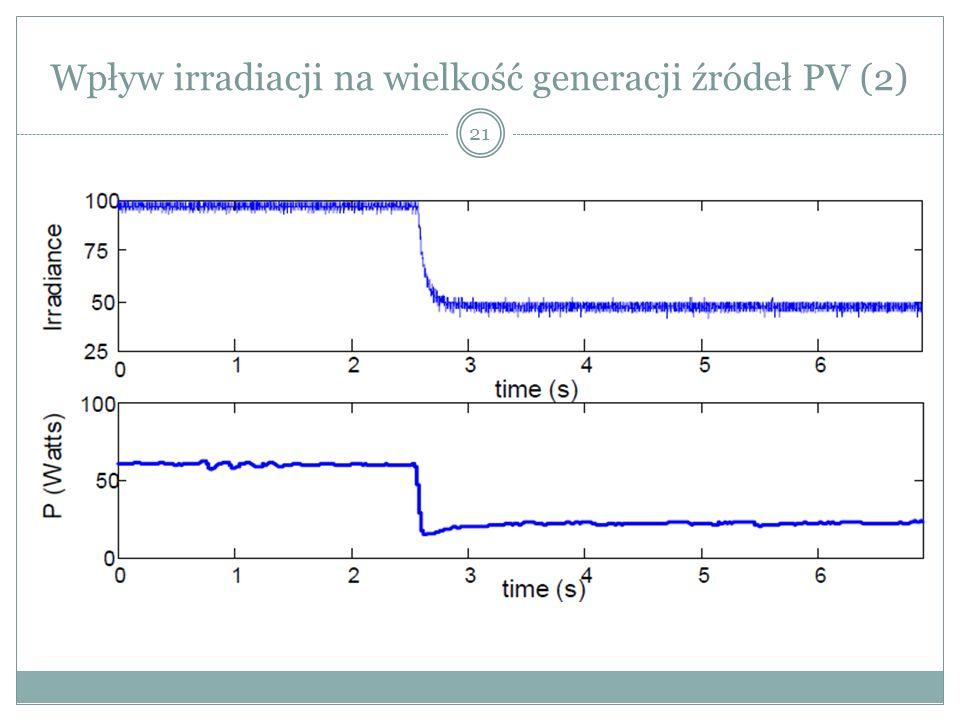 Wpływ irradiacji na wielkość generacji źródeł PV (2) 21
