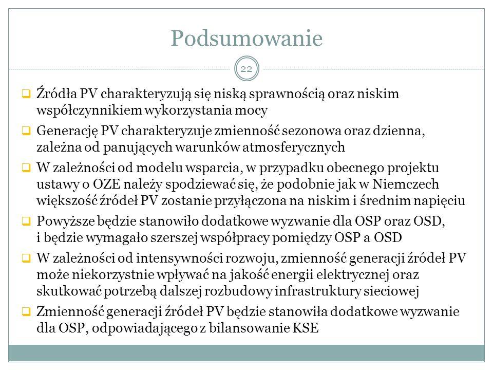 Podsumowanie 22 Źródła PV charakteryzują się niską sprawnością oraz niskim współczynnikiem wykorzystania mocy Generację PV charakteryzuje zmienność se