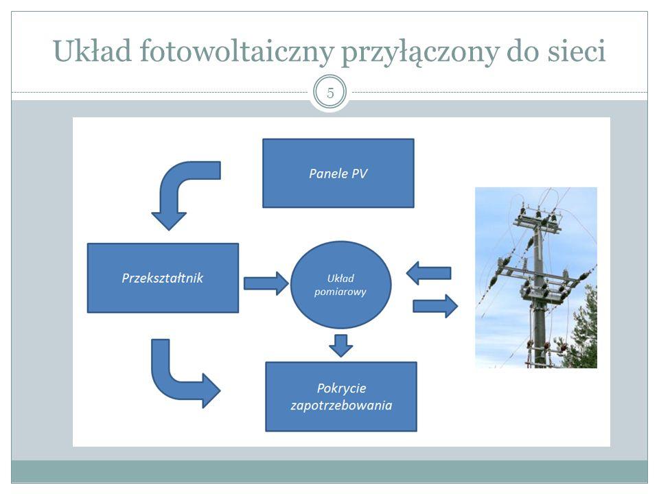 Układ fotowoltaiczny przyłączony do sieci 5