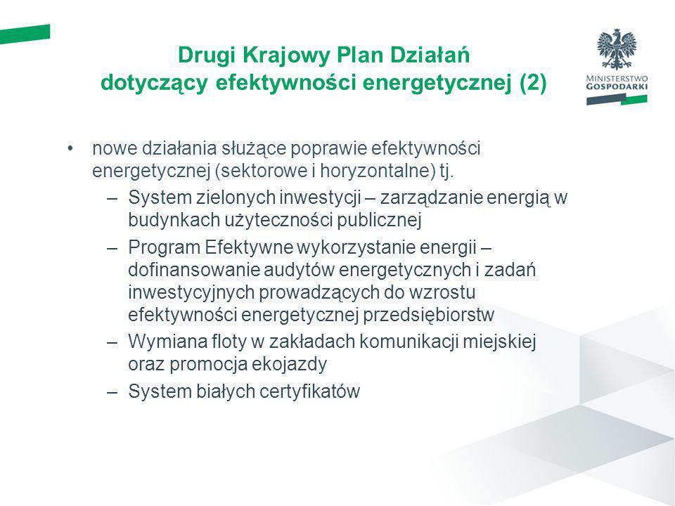 Drugi Krajowy Plan Działań dotyczący efektywności energetycznej (2) nowe działania służące poprawie efektywności energetycznej (sektorowe i horyzontal