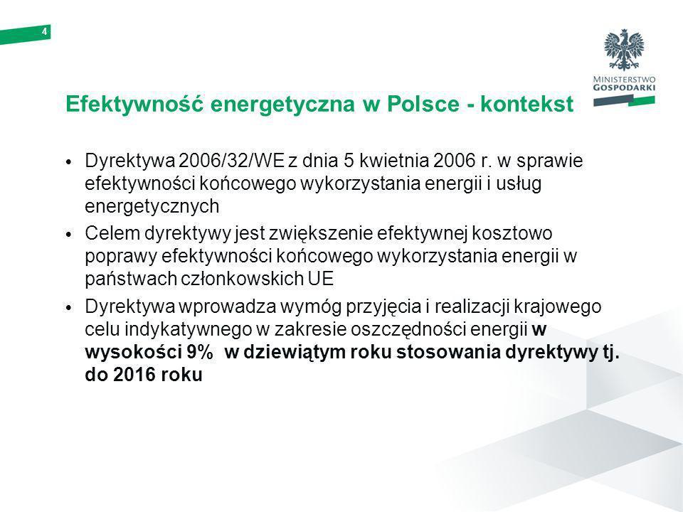 4 Efektywność energetyczna w Polsce - kontekst Dyrektywa 2006/32/WE z dnia 5 kwietnia 2006 r. w sprawie efektywności końcowego wykorzystania energii i