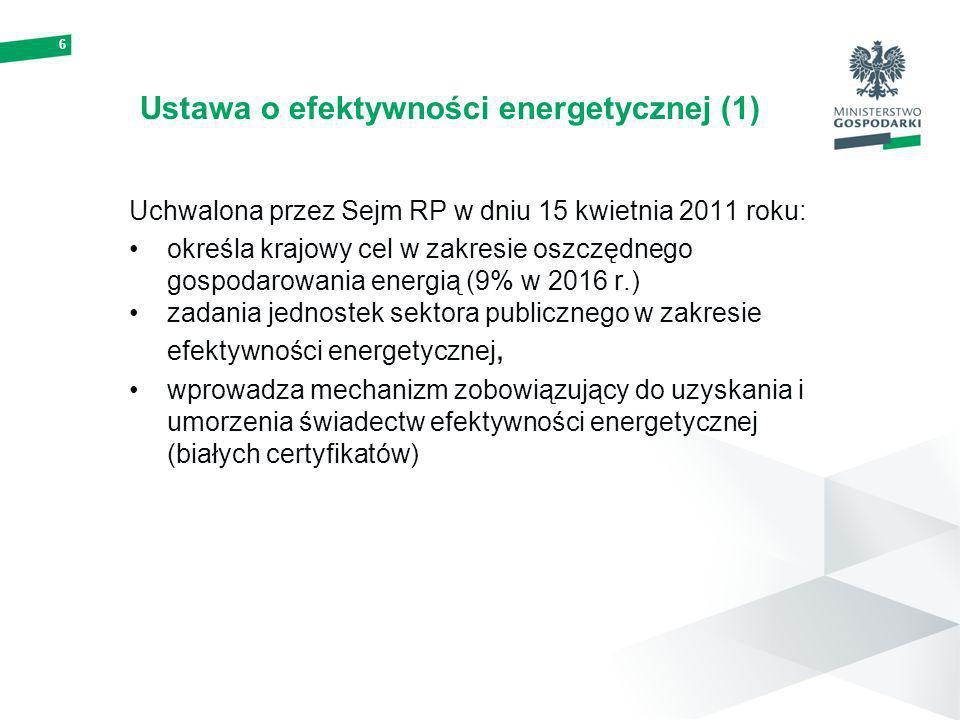 6 Ustawa o efektywności energetycznej (1) Uchwalona przez Sejm RP w dniu 15 kwietnia 2011 roku: określa krajowy cel w zakresie oszczędnego gospodarowa