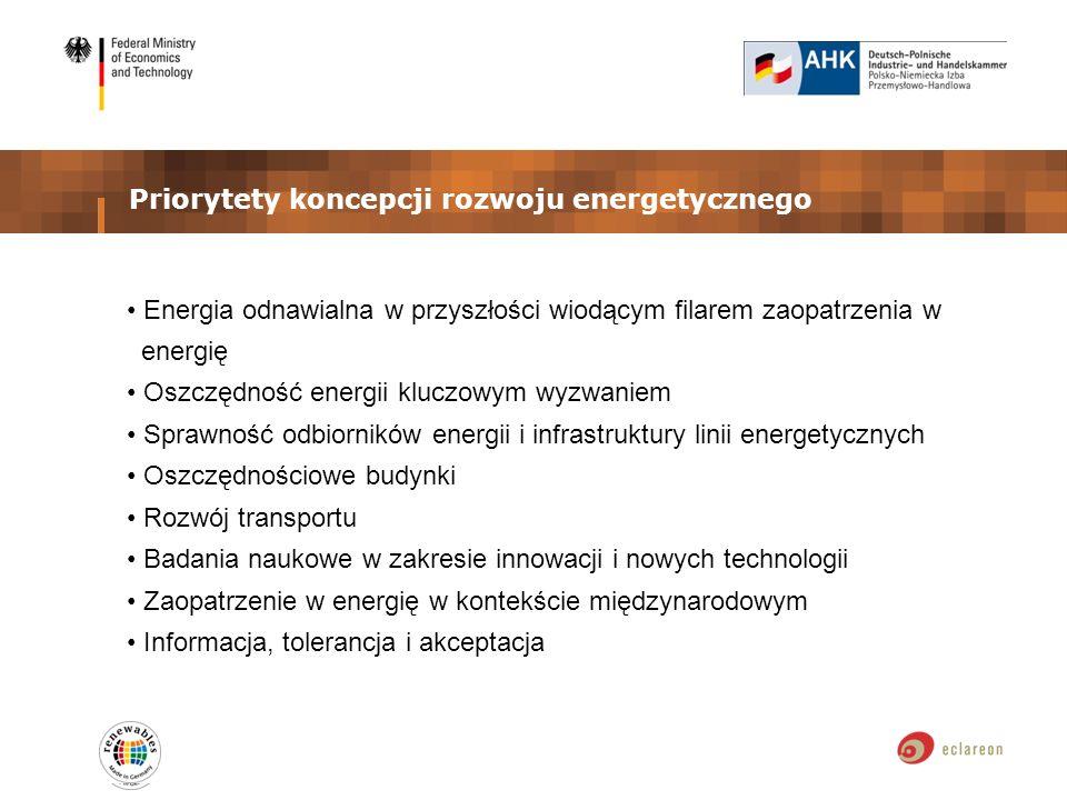Priorytety koncepcji rozwoju energetycznego Energia odnawialna w przyszłości wiodącym filarem zaopatrzenia w energię Oszczędność energii kluczowym wyzwaniem Sprawność odbiorników energii i infrastruktury linii energetycznych Oszczędnościowe budynki Rozwój transportu Badania naukowe w zakresie innowacji i nowych technologii Zaopatrzenie w energię w kontekście międzynarodowym Informacja, tolerancja i akceptacja
