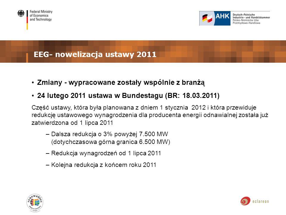 EEG- nowelizacja ustawy 2011 Zmiany - wypracowane zostały wspólnie z branżą 24 lutego 2011 ustawa w Bundestagu (BR: 18.03.2011) Część ustawy, która była planowana z dniem 1 stycznia 2012 i która przewiduje redukcję ustawowego wynagrodzenia dla producenta energii odnawialnej została już zatwierdzona od 1 lipca 2011 –Dalsza redukcja o 3% powyżej 7.500 MW (dotychczasowa górna granica 6.500 MW) –Redukcja wynagrodzeń od 1 lipca 2011 –Kolejna redukcja z końcem roku 2011