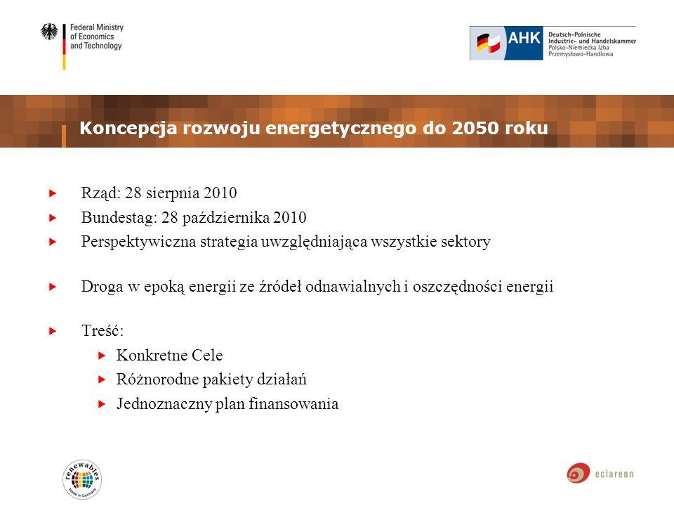 Koncepcja rozwoju energetycznego do 2050 roku Rząd: 28 sierpnia 2010 Bundestag: 28 października 2010 Perspektywiczna strategia uwzględniająca wszystkie sektory Droga w epoką energii ze źródeł odnawialnych i oszczędności energii Treść: Konkretne Cele Różnorodne pakiety działań Jednoznaczny plan finansowania