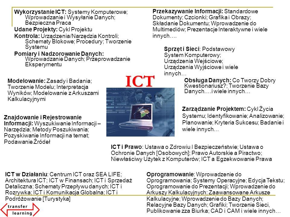 ICT Wykorzystanie ICT: Systemy Komputerowe; Wprowadzanie i Wysyłanie Danych; Bezpieczna Praca Udane Projekty: Cykl Projektu Kontrola: Urządzenia/Narzędzia Kontroli; Schematy Blokowe; Procedury; Tworzenie Systemu Pomiary i Nadzorowanie Danych: Wprowadzanie Danych; Przeprowadzanie Eksperymentu Zarządzanie Projektem: Cykl Życia Systemu; Identyfikowanie; Analizowanie; Planowanie; Kryteria Sukcesu; Badanie i wiele innych… Przekazywanie Informacji: Standardowe Dokumenty; Czcionki; Grafika i Obrazy; Składanie Dokumentu; Wprowadzenie do Multimediów; Prezentacje Interaktywne i wiele innych….