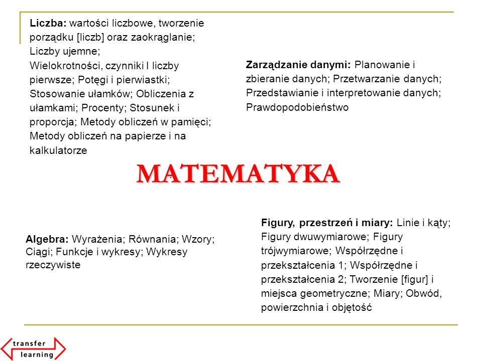 . Zarządzanie danymi: Planowanie i zbieranie danych; Przetwarzanie danych; Przedstawianie i interpretowanie danych; Prawdopodobieństwo Liczba: wartości liczbowe, tworzenie porządku [liczb] oraz zaokrąglanie; Liczby ujemne; Wielokrotności, czynniki I liczby pierwsze; Potęgi i pierwiastki; Stosowanie ułamków; Obliczenia z ułamkami; Procenty; Stosunek i proporcja; Metody obliczeń w pamięci; Metody obliczeń na papierze i na kalkulatorze Algebra: Wyrażenia; Równania; Wzory; Ciągi; Funkcje i wykresy; Wykresy rzeczywiste Figury, przestrzeń i miary: Linie i kąty; Figury dwuwymiarowe; Figury trójwymiarowe; Współrzędne i przekształcenia 1; Współrzędne i przekształcenia 2; Tworzenie [figur] i miejsca geometryczne; Miary; Obwód, powierzchnia i objętość MATEMATYKA