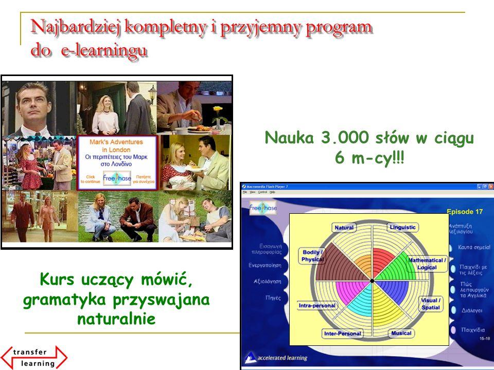 Najbardziej kompletny i przyjemny program do e-learningu Nauka 3.000 słów w ciągu 6 m-cy!!.