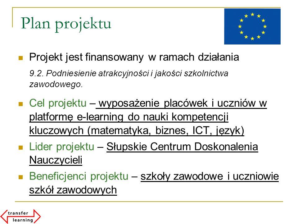 Plan projektu Projekt jest finansowany w ramach działania 9.2.