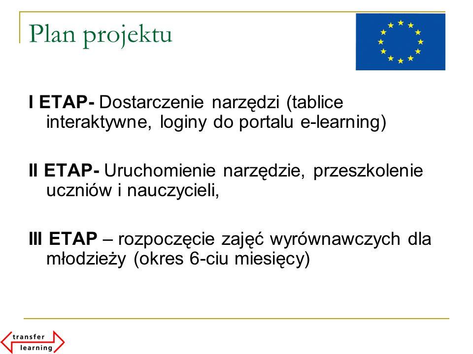 Plan projektu I ETAP- Dostarczenie narzędzi (tablice interaktywne, loginy do portalu e-learning) II ETAP- Uruchomienie narzędzie, przeszkolenie uczniów i nauczycieli, III ETAP – rozpoczęcie zajęć wyrównawczych dla młodzieży (okres 6-ciu miesięcy)