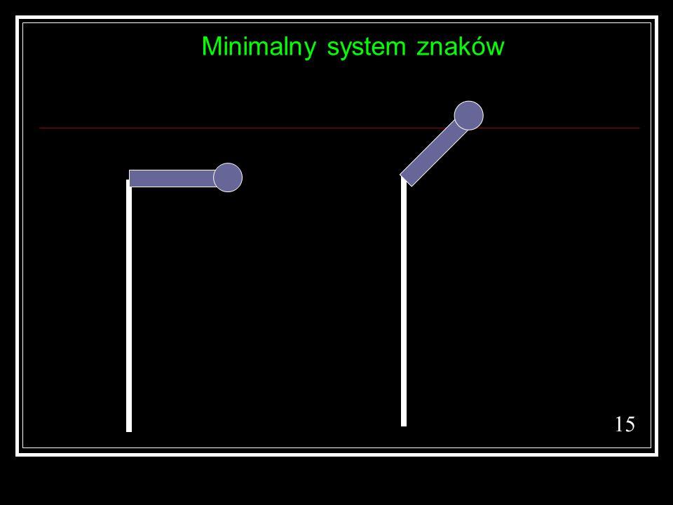 Minimalny system znaków 15
