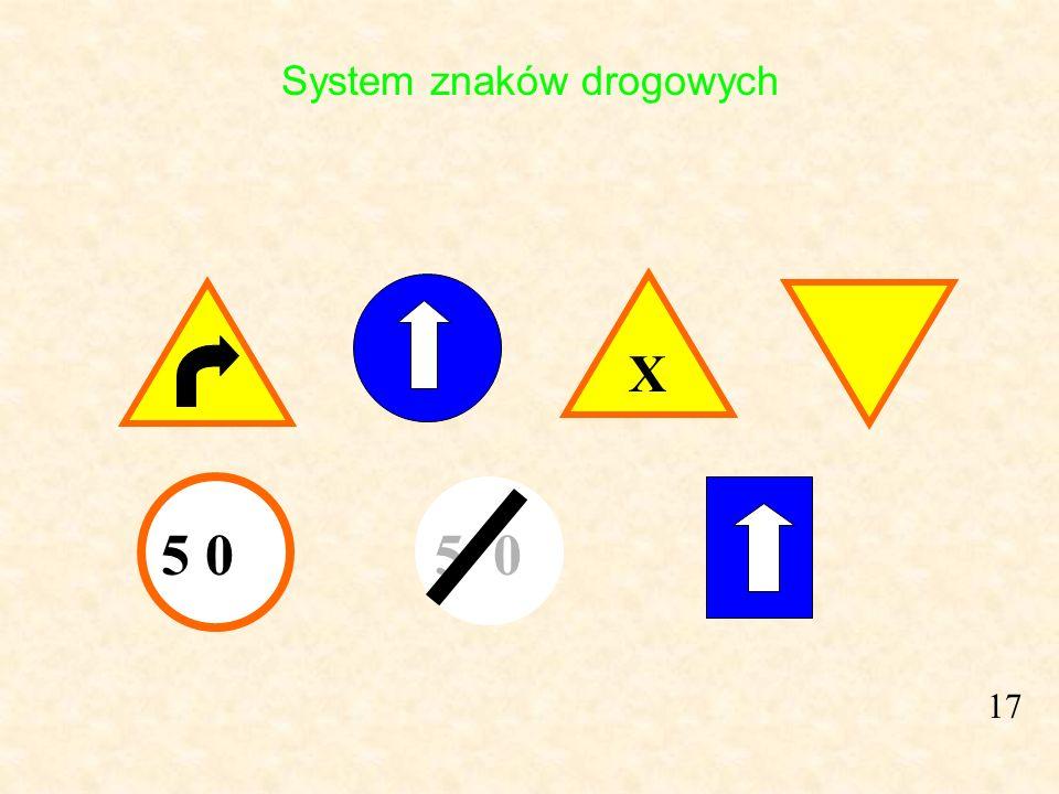 5 0 X System znaków drogowych 17