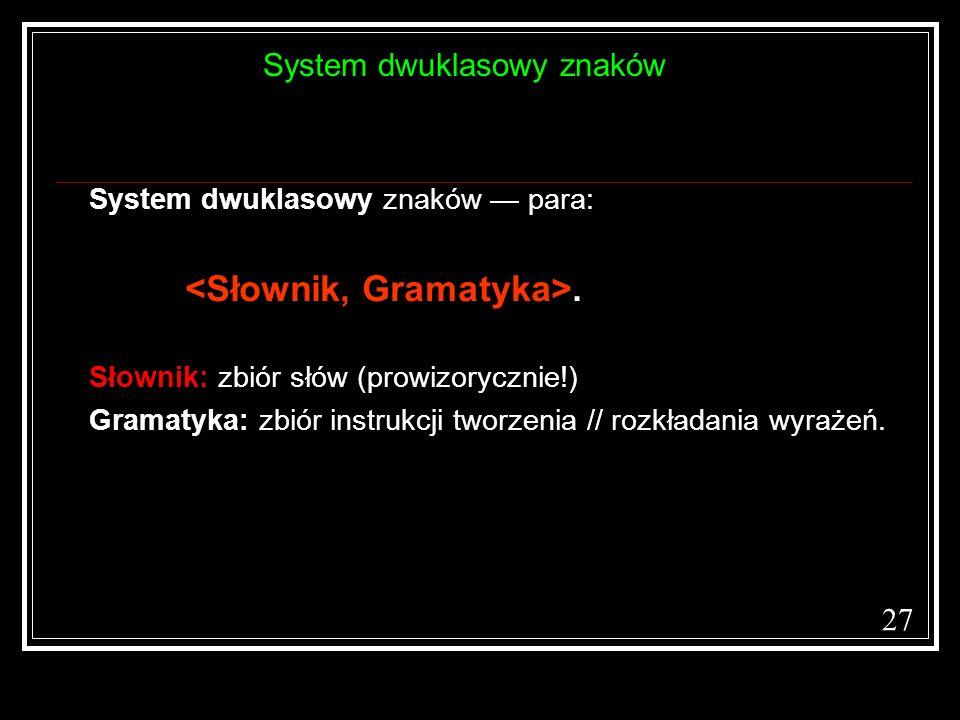 27 System dwuklasowy znaków para:. Słownik: zbiór słów (prowizorycznie!) Gramatyka: zbiór instrukcji tworzenia // rozkładania wyrażeń. System dwuklaso