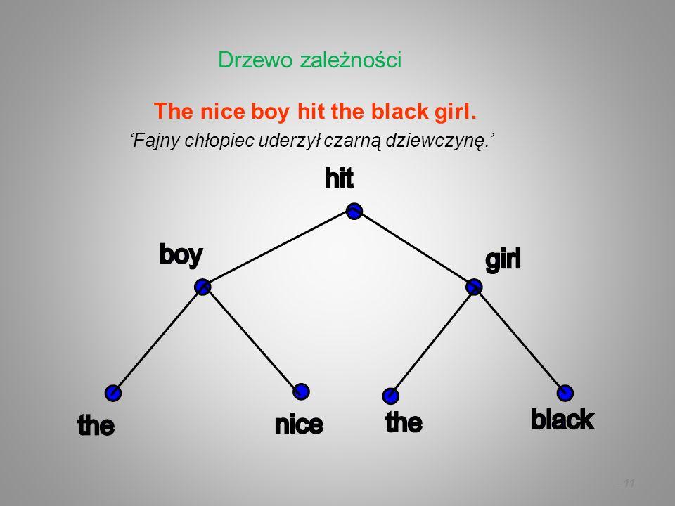 – 11 The nice boy hit the black girl. Drzewo zależności Fajny chłopiec uderzył czarną dziewczynę.